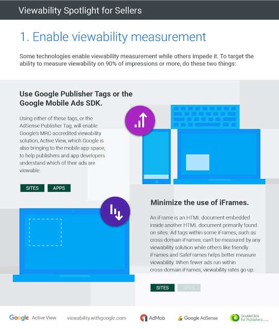 Viewability measurement